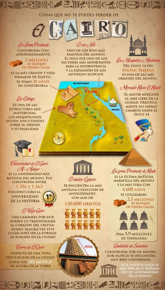 infografia_cairo_agarrandomaletas